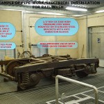 Specification of train wash pipework