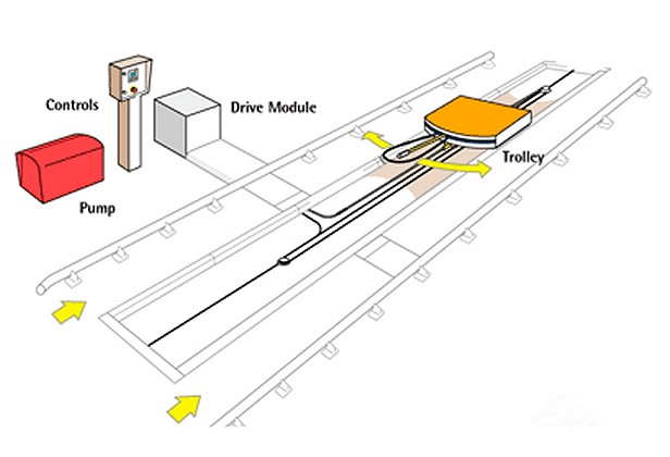 Diagram plan of an under chassis jet wash