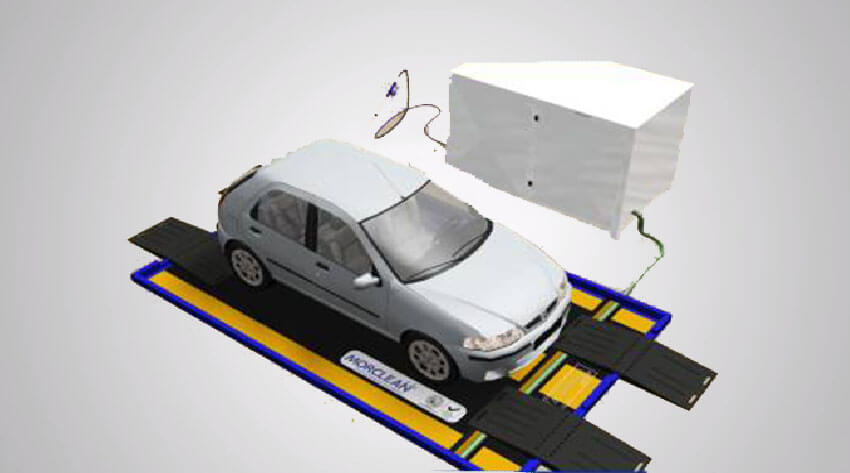 Vehicle Wash Pad Systems